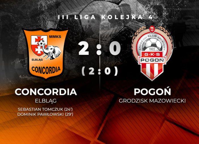 Niekoniecznie z pierwszych stron gazet. III liga grupa 1. Concordia Elbląg z drugim zwycięstwem w rozgrywkach